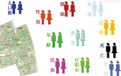第六次人口普查_2000年人口大普查列表